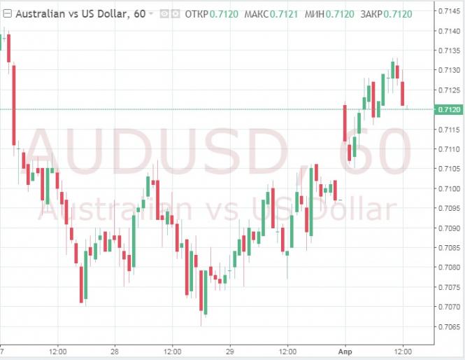 Exchange Rates 01.04.2019 analysis