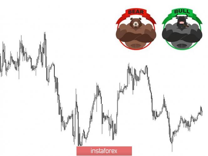Курс валюты на 09.04.2019 analysis