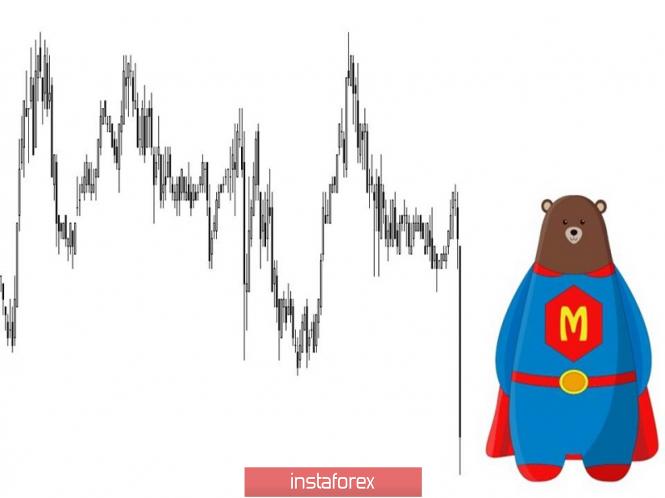 Курс валюты на 18.04.2019 analysis