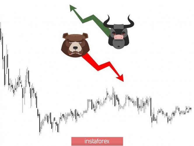 Курс валюты на 22.04.2019 analysis