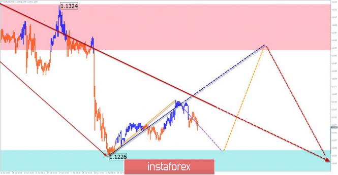 InstaForex Analytics: EUR/USD, GBP/USD, USD/JPY.  Упрощенный волновой анализ и прогноз на 23 апреля