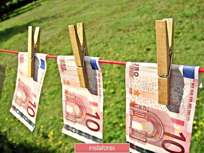 InstaForex Analytics: EUR/USD: громкое заявление Гиндоса и ожидание пятничных данных