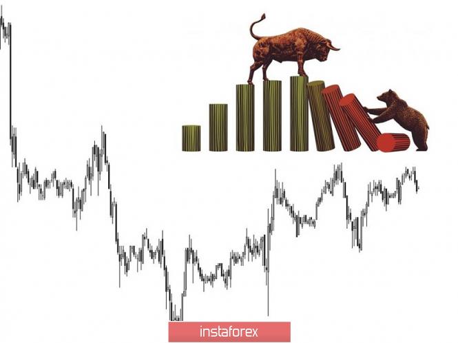 Курс валюты на 30.04.2019 analysis