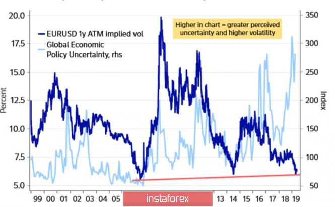 InstaForex Analytics: Евро цепляется за соломинку