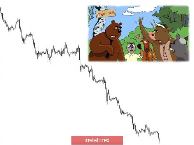 InstaForex Analytics: Торговые рекомендации по валютной паре GBPUSD – расстановка торговых ордеров (21 мая)