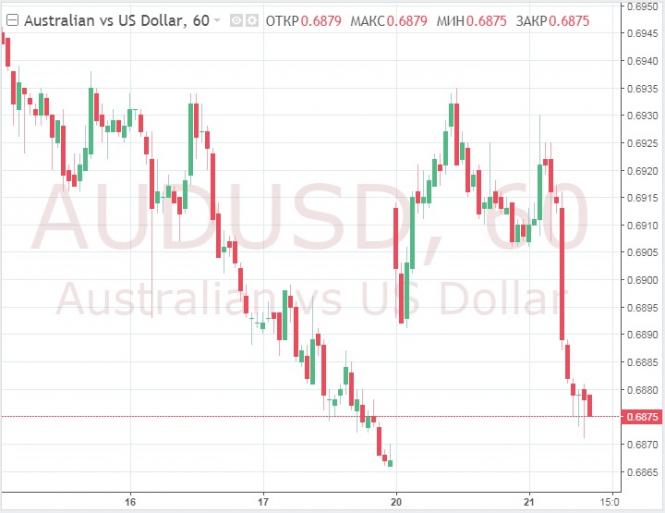 Курс валюты на 21.05.2019 analysis