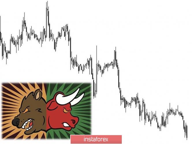 InstaForex Analytics: Торговые рекомендации по валютной паре EURUSD – расстановка торговых ордеров (21 мая)