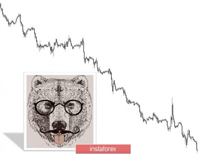 InstaForex Analytics: Торговые рекомендации по валютной паре GBPUSD – расстановка торговых ордеров (23 мая)