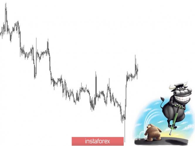 InstaForex Analytics: Торговые рекомендации по валютной паре EURUSD – перспективы дальнейшего движения