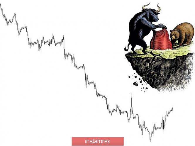 InstaForex Analytics: Торговые рекомендации по валютной паре GBPUSD – расстановка торговых ордеров (27 мая)