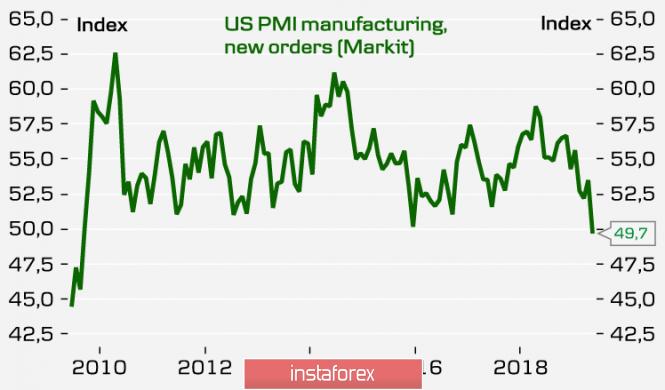InstaForex Analytics: Евро консолидируется, фунт пытается возобновить рост