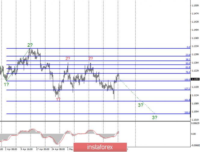 InstaForex Analytics: Волновой анализ EUR/USD и GBP/USD за 27 мая. Ждем новых падений евро и фунта стерлингов