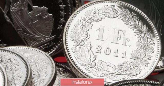 瑞士法郎可能是新的全球危机的主要受益者