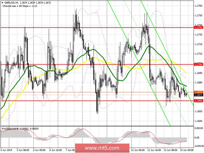 InstaForex Analytics: الباوند/الدولار: خطة الجلسة الأوروبية ليوم 14 يونيو. قد يستأنف انخفاض كبير في الجنيه