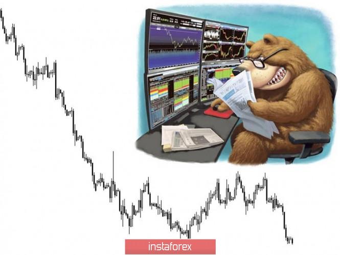 InstaForex Analytics: Торговые рекомендации по валютной паре GBPUSD – расстановка торговых ордеров (17 июня)