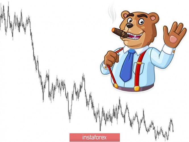 InstaForex Analytics: Торговые рекомендации по валютной паре EURUSD – расстановка торговых ордеров (17 июня)