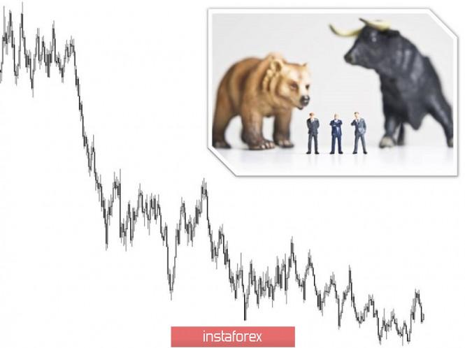 InstaForex Analytics: Торговые рекомендации по валютной паре EURUSD – расстановка торговых ордеров (18 июня)
