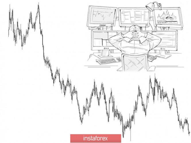 InstaForex Analytics: Торговые рекомендации по валютной паре GBPUSD – расстановка торговых ордеров (19 июня)