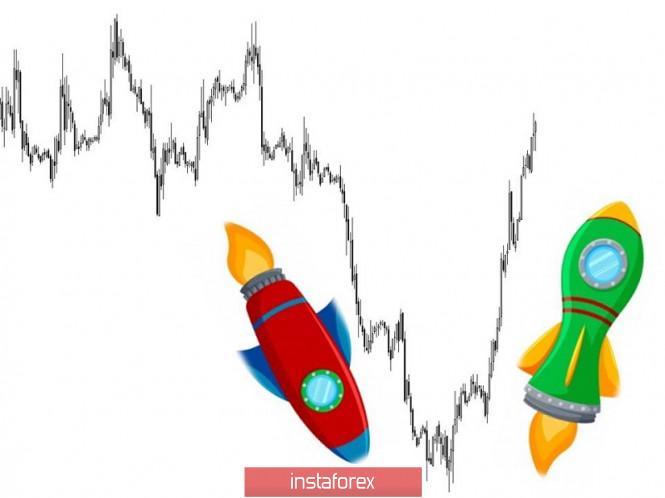 InstaForex Analytics: Торговые рекомендации по валютной паре GBPUSD - расстановка торговых ордеров (20 июня)