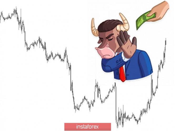 InstaForex Analytics: Торговые рекомендации по валютной паре EURUSD – расстановка торговых ордеров (20 июня)