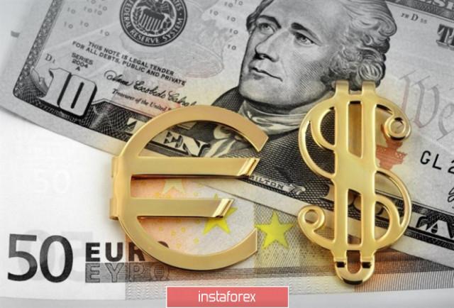 欧元/美元:等待周五以及来自美国劳动力市场的提示