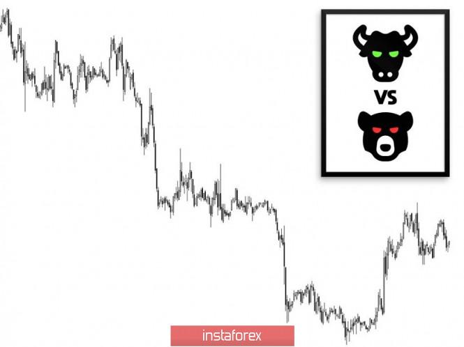 Курс валюты на 12.07.2019 analysis
