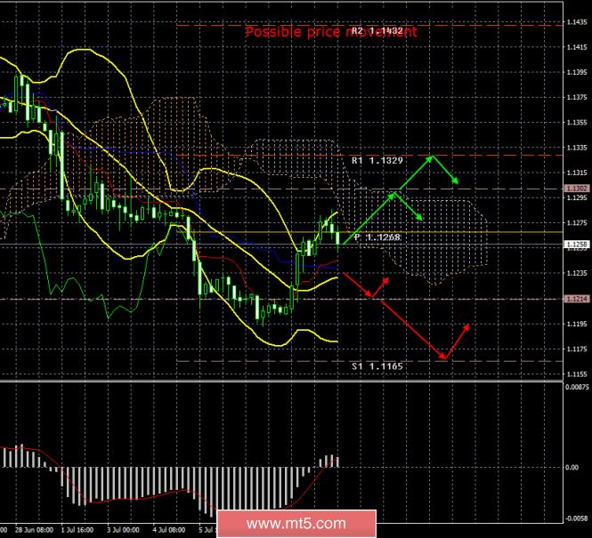 analytics5d27bf57bd597.png