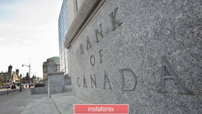 InstaForex Analytics: USD и CAD: Банк Канады доволен целевым уровнем инфляции. Решение по госдолгу США нужно принять до конца недели