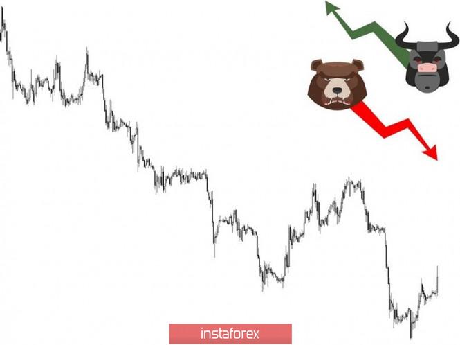 InstaForex Analytics: Торговые рекомендации по валютной паре GBPUSD – расстановка торговых ордеров (18 июля)