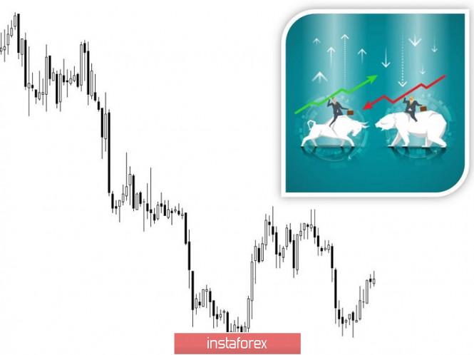 InstaForex Analytics: Торговые рекомендации по валютной паре EURUSD – расстановка торговых ордеров (18 июля)