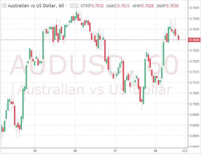 Курс валюты на 18.07.2019 analysis