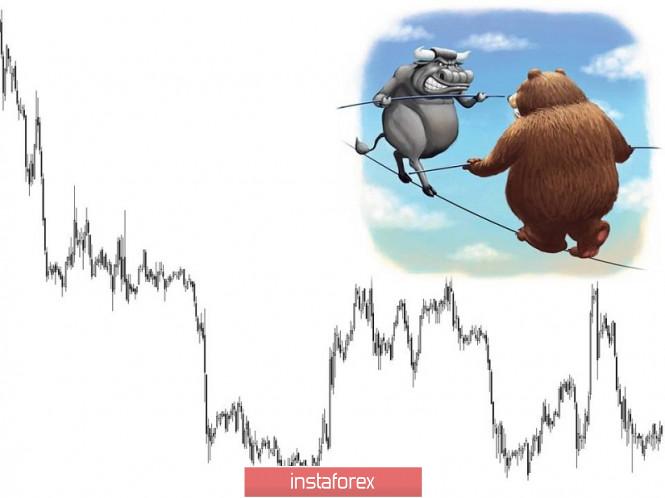InstaForex Analytics: Торговые рекомендации по валютной паре EURUSD - расстановка торговых ордеров (22 июля)