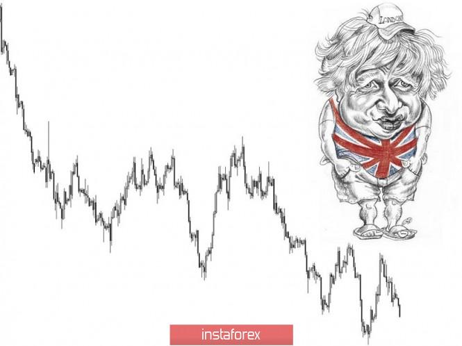 InstaForex Analytics: Cadangan perdagangan untuk pasangan matawang GBPUSD - meletakkan pesanan perdagangan (23 Julai)