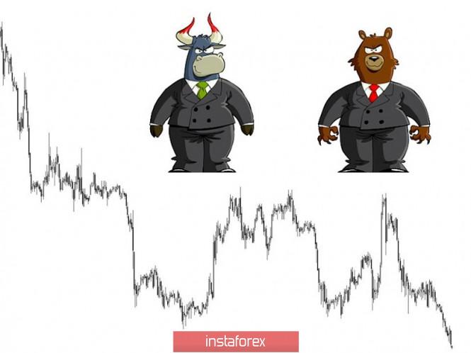 InstaForex Analytics: Торговые рекомендации по валютной паре EURUSD – расстановка торговых ордеров (23 июля)