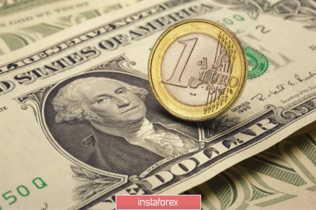 在对利率快速下降的预期中,美联储和欧洲央行继续开展市场交易