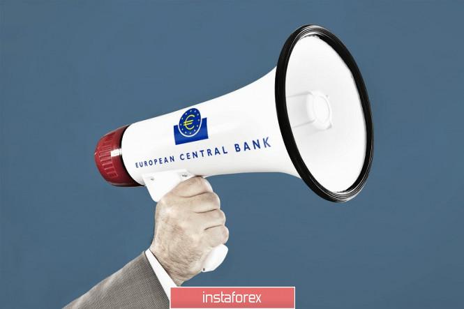 InstaForex Analytics: False start: EUR/USD pair slumped to 1.1150 amid dovish rumors about ECB intentions