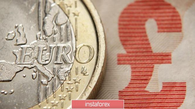 InstaForex Analytics: Taufan dalam bentuk situasi Boris Johnson dan pengurangan jumlah kadar menghampiri euro dan pound