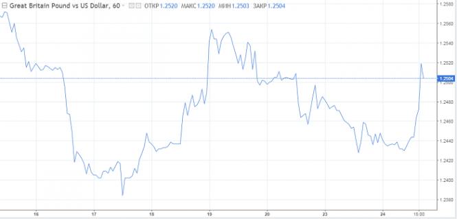bitcoin cont de tranzacționare singapore)