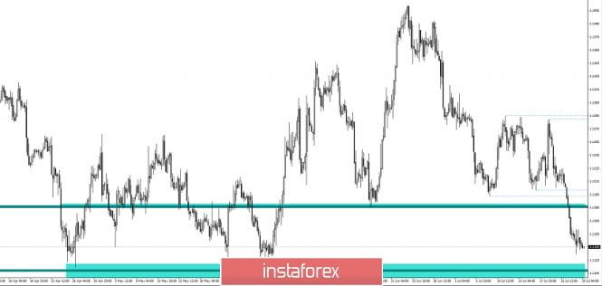 Análises de Mercado Forex - Página 3 Analytics5d394a6da9d9d