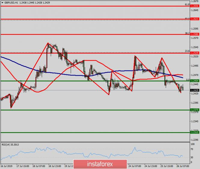 Análises de Mercado Forex - Página 3 Analytics5d3ad768a81b2