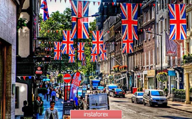 InstaForex Analytics: Ultimi previsioni GBP/USD del 29/07/2019. Raccomandazioni trading