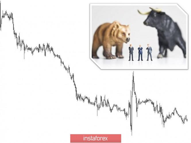 InstaForex Analytics:  Consigli di trading per EUR/USD - Posizionamento degli ordini di trading (29 luglio)