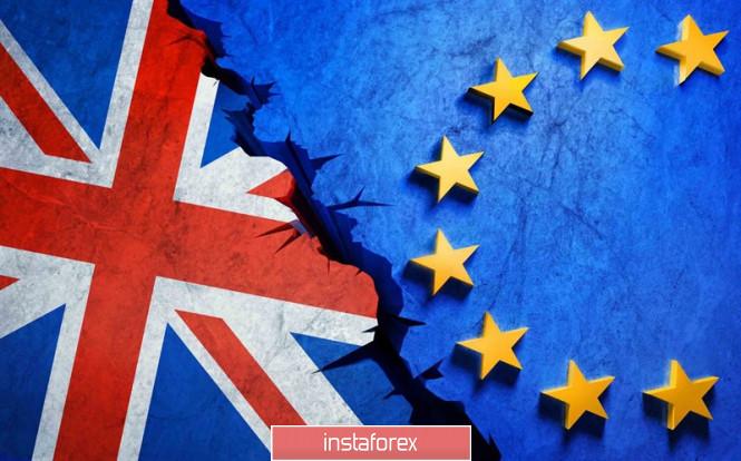 GBP/USD: London đang cố gắng chơi thẻ Brexit cứng. Brussels sẽ tin điều đó chứ?