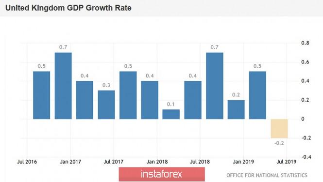 Курс валюты на 09.08.2019 analysis