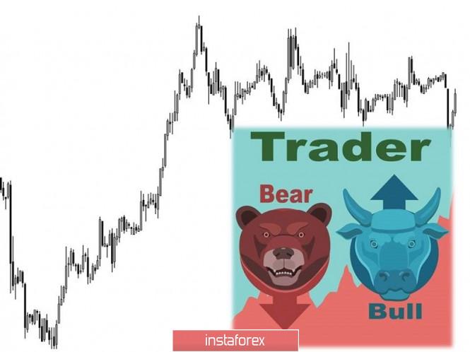 Курс валюты на 12.08.2019 analysis