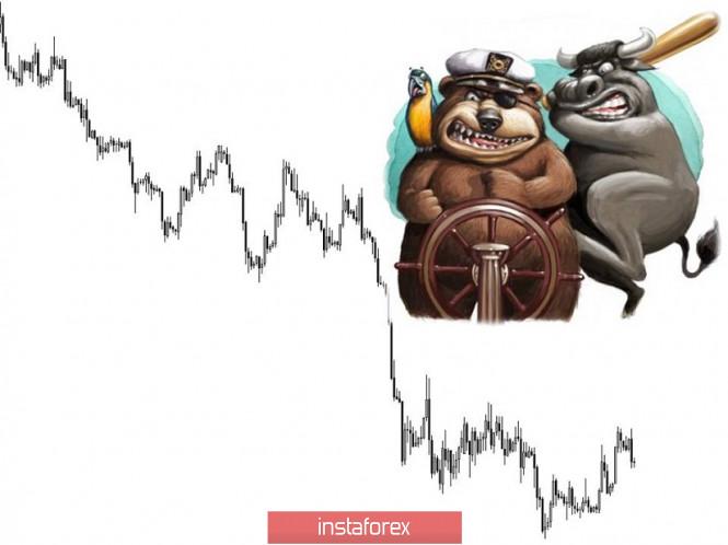 InstaForex Analytics: Торговые рекомендации по валютной паре GBPUSD - расстановка торговых ордеров (19 августа)