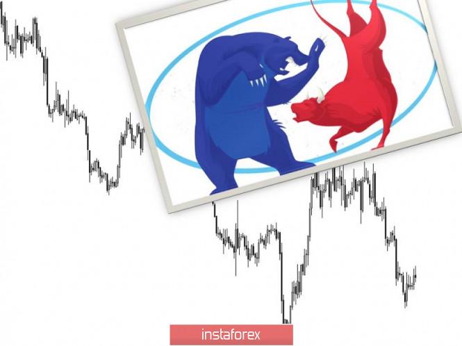 InstaForex Analytics: Торговые рекомендации по валютной паре EURUSD - расстановка торговых ордеров (19 августа)