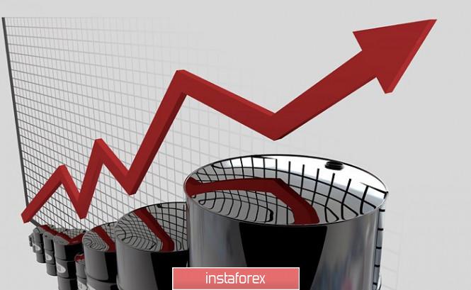 InstaForex Analytics: Положително: петролът започва седмицата с растеж