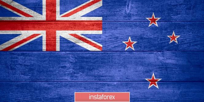 InstaForex Analytics: النيوزيلاندي - دولار: ماذا تفعل مع النيوزيلندي؟