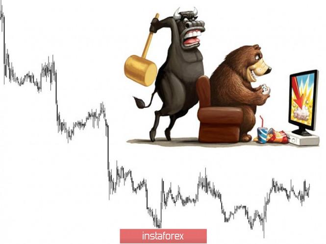 InstaForex Analytics: Торговые рекомендации по валютной паре EURUSD - расстановка торговых ордеров (21 августа)